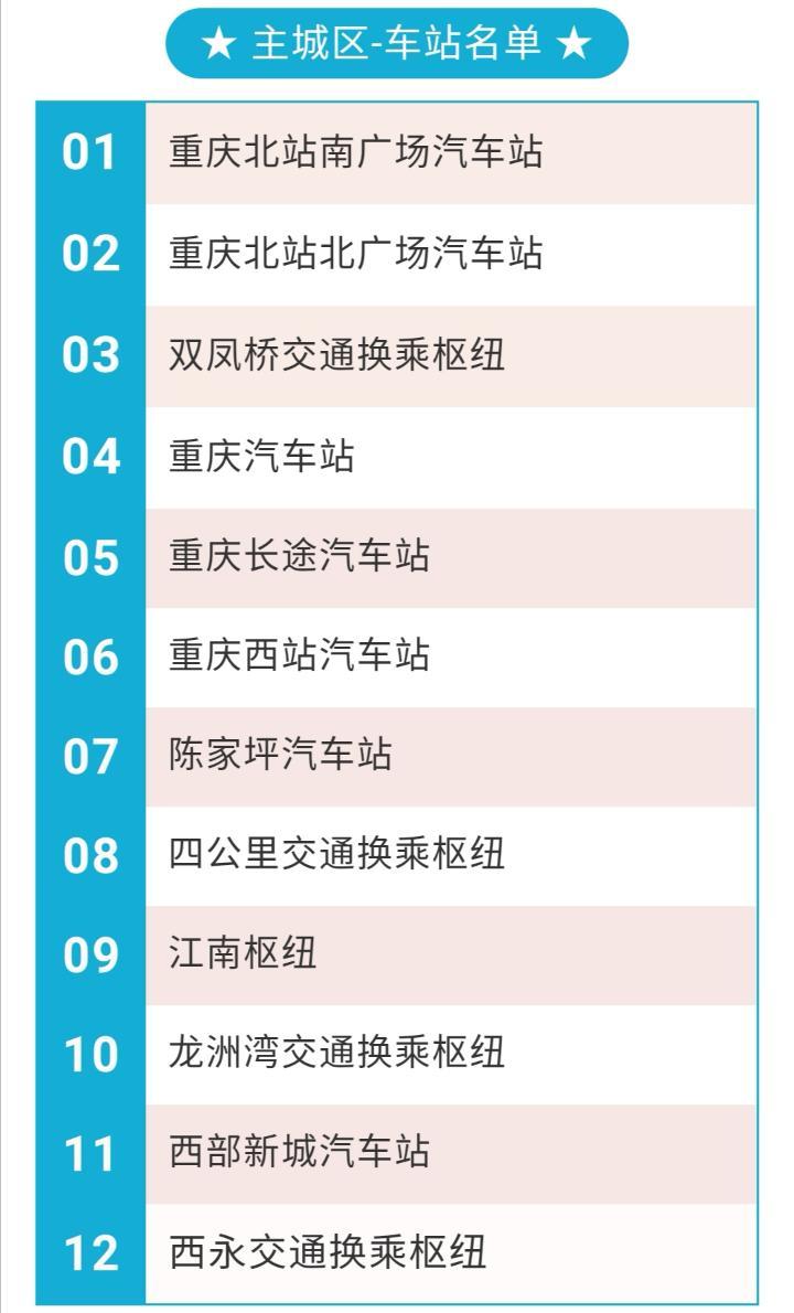 方便!重庆23个长途汽车站可凭身份证验证乘车
